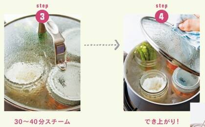 『お鍋で蒸して、瓶ごと保存 ジャースチームレシピ』(世界文化社 刊) P7より