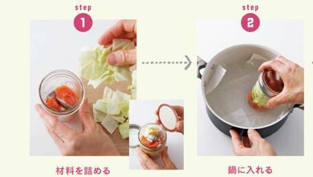 『お鍋で蒸して、瓶ごと保存 ジャースチームレシピ』(世界文化社 刊)P6より