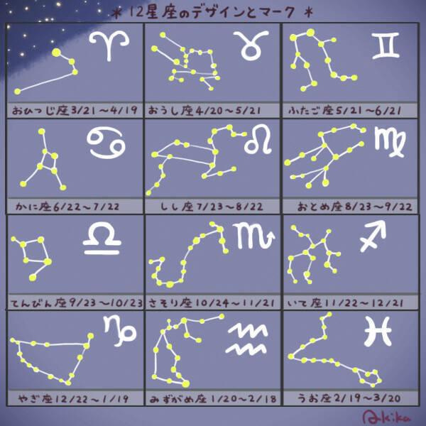 12星座のデザインをチェック