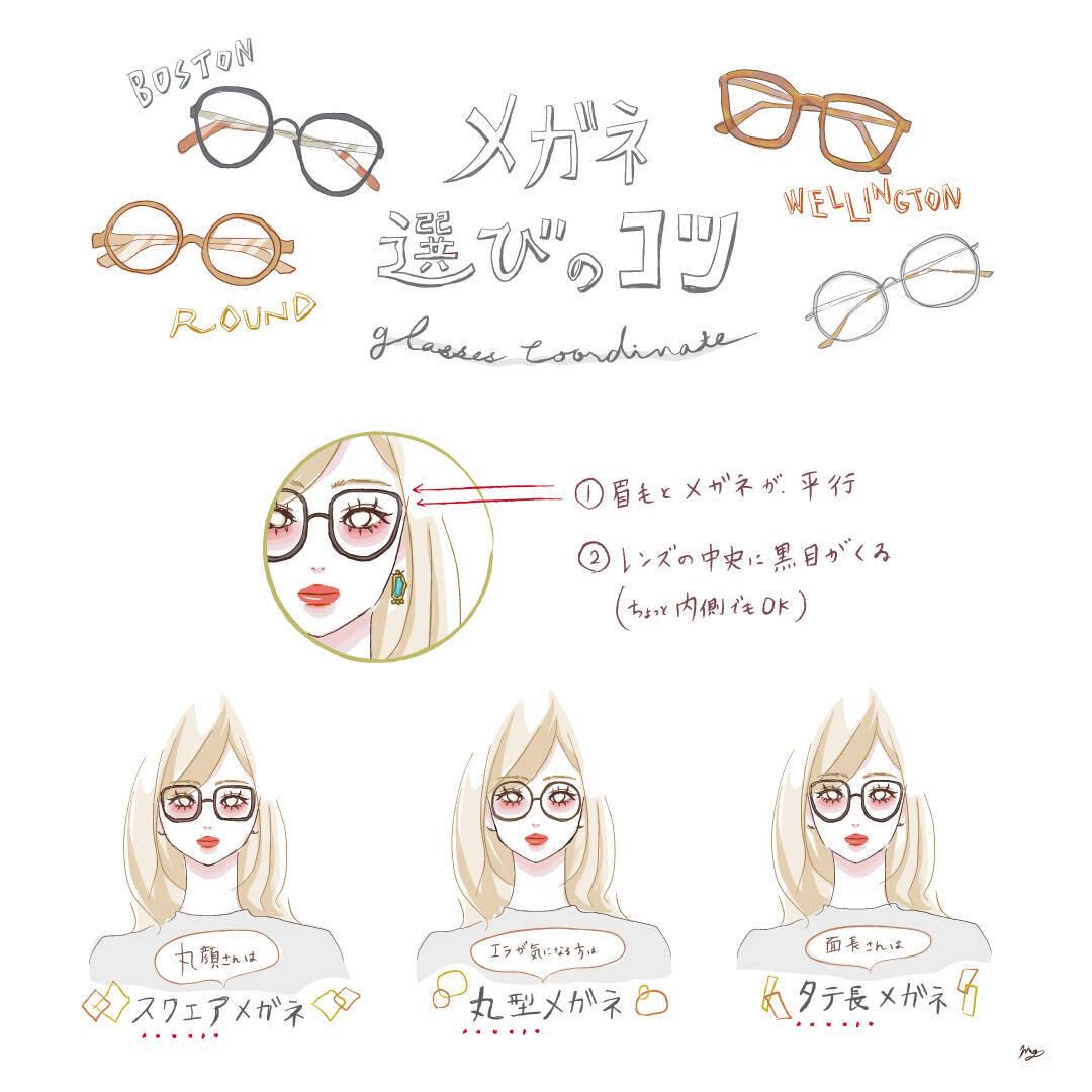 メガネ選びのコツとは?