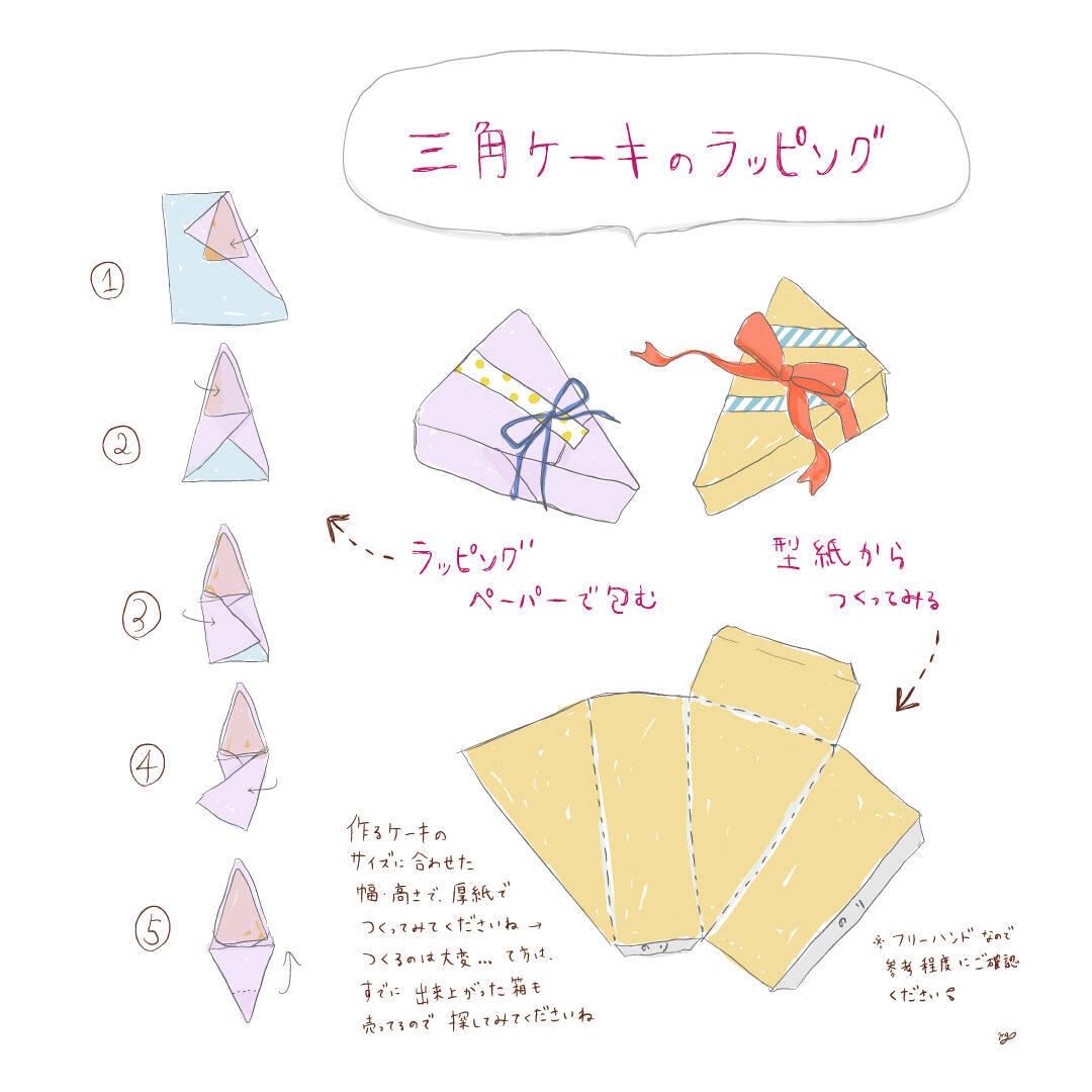 やりがいがあるかも!? 三角ケーキのラッピング方法