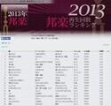 Sony、Music Unlimited年間再生ランキングを発表 - 邦楽1位はあのヒット曲