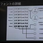 アドビ、日中韓ほか多言語対応したオープンソースフォント「Source Han Sans」発表