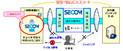 セコムトラストシステムズ、ネットバンキング向けサイバー犯罪防止サービス