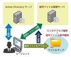 アシスト、ファイルサーバ向け情報漏洩防止製品を提供開始