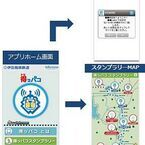伊豆箱根鉄道にてロケーション連動型情報配信サービスの実証実験を開始へ!