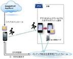 インテック、アプリ起動不要のWi-Fi位置検知技術を開発 - 年内に商用化