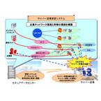 セコム「サイバー道場」を開設し、実戦的な防御演習プログラムを提供