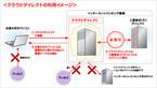 三菱東京UFJ、より安全にネットバンキングを利用できるクラウドサービス