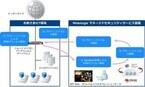 NTTコム、未知ウィルスの検知/分析・対策まで低価格で提供する新メニュー