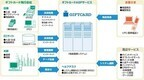 ABC-MART、富士通FIPと凸版印刷の「ギフトカードASPサービス」を採用