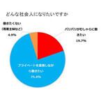 新成人「理想の社会人」にイチロー、松岡修造、櫻井翔がランクイン