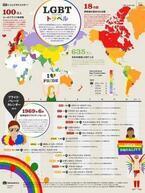LGBTにフレンドリーな国を可視化 - トリップアドバイザー