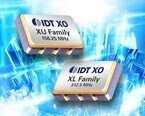 IDT、低位相ジッタ/低コストの水晶発振器ファミリを発表