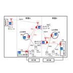 JAXA、「はやぶさ」から発展した電力制御技術を家電メーカーへ無償提供