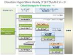 クラウディアン、CLOUDIAN HyperStore Ready製品のラインアップ発表