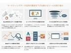 オプト子会社、GoogleAnalyticsと連携し広告とWebサイトを分析するツール群