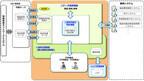 CTCとサイエンティア、都道府県向けにマイナンバー管理システム提供