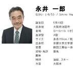 声優の永井一郎さん死去、『サザエさん』波平や『ガンダム』で様々な役を演じる