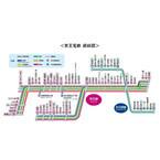 UQ、京王線全線で「WiMAX 2+」サービスのエリア整備を完了
