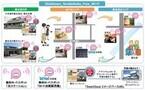 NTT東ら、無料Wi-FiとAR技術を活用した観光ICTサービスを大多喜町で提供