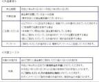 京葉銀行、防犯・防災対策に「貸金庫はじめて体験プラン」を実施