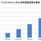 ニコニコの「ブロマガ」有料登録者が30万人突破、人気チャンネルの収益は?