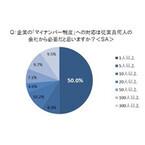社員20人未満の企業の8割が何も進めていない - NTTが「マイナンバー」調査