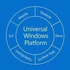 Universal Windows AppsとDirectX 12から見るWindows 10 - 阿久津良和のWindows Weekly Report