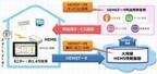 経産省、iエネ コンソーシアムに「大規模HEMS情報基盤整備事業」交付