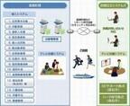 香川県直島町、マイナンバー制度対応の基幹業務システム導入