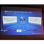 あらゆるアプリケーションの運用を可能にする「パワーバイ」 - ダッソー・システムズが3D Experience Platformでコラボレーションを加速