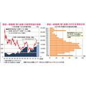 企業変革という日本の好機を捉える
