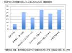 DeNA、佐賀県武雄市でのプログラミング教育実証研究の継続を決定