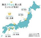 ブラジャーを最も買い替えている県は「高知県」と判明 ‐ ワーストは?