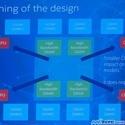ISC 2015に見る今後のスーパーコンピューティングの方向性 (5) IntelのAlan Gala氏が語った将来のシステムの方向性(前編)