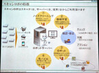 ビズロボジャパン、紙文書のデジタル化を自動化する「スキャンロボ」