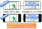 NTTアイティ、カメラをかざすと情報へ誘導できる「MagicFinder」を多言語化