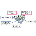 東京農工大、オフィスでいつ誰がどれくらい話したか推定するシステムを開発