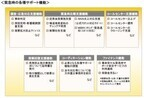 損保ジャパン日本興亜、サイバー保険の販売開始--サイバー攻撃リスク補償
