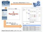 サイトロック、自動生成するAWS向けセキュリティ監査レポートサービス