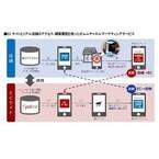 Socketとトランスコスモス、オン/オフのデータを活用した販促サービス