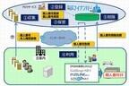 ミロク情報、中堅・中小企業向けマイナンバー収集代行するサービス提供