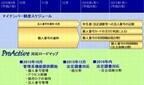 SCSK、ERPパッケージ「ProActive E2」でマイナンバーに対応