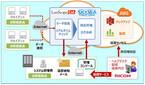 リコージャパン、AWSの導入を支援する中小企業向けソリューションを発売