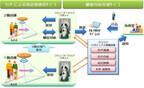 りそな銀行、コミュニケーションロボットによる顧客対応の実証実験