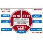 富士通がセキュリティ事業を大幅強化、