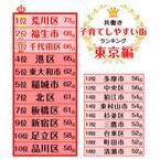 東京都荒川区が「共働き子育てしやすい街」で1位!--2位は東京都福生市と静岡市