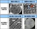 東レ、ナノオーダーで制御して原料樹脂を複合させる合成繊維製造技術を開発