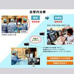 EIZOなど、4K映像伝送による血管内治療・遠隔指導システムを開発へ